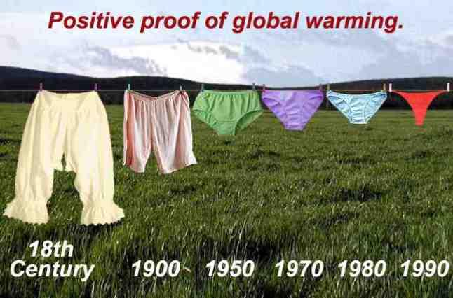 global-warmingnix