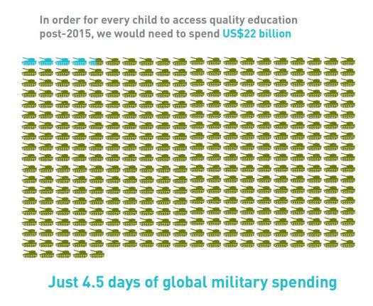 tanks and education spending