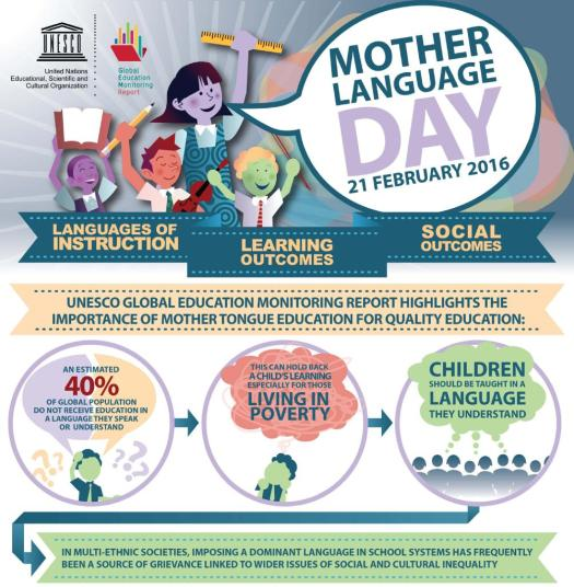 motherlanguageday